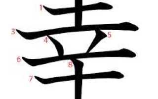 Иероглифы фэн шуй японские