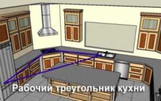 Фэн шуй холодильник в коридоре