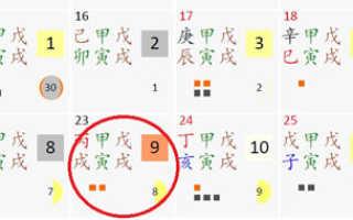 Календарь для выбора благоприятных дней и часов по фэн шуй
